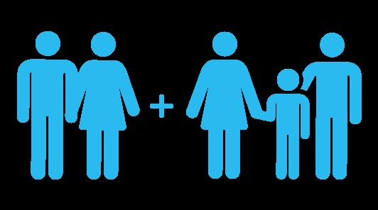 二世帯・多世帯家族